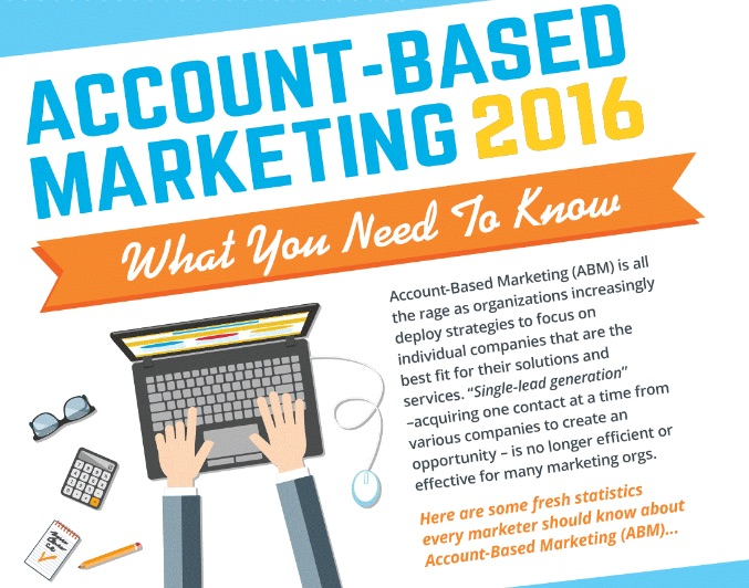 Account-Based_Marketing_2016