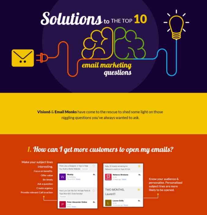 Solutions_to_the_Top_10_Email_Marketing_Questions