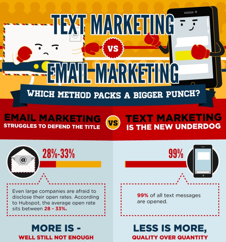 Text_Marketing_Vs__Email_Marketing