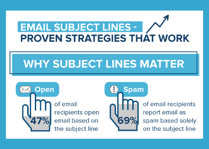 case_study__creativity_vs__clarity_in_email_subject_lines___marketingsherpa_blog