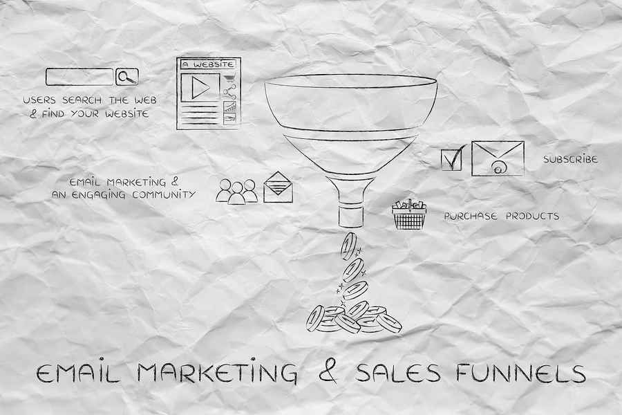how to start your own marketing company
